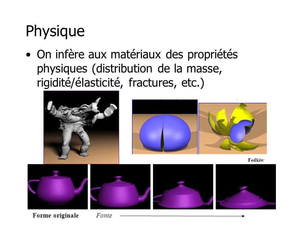 Physique Fedkiw Forme originaleFonte •On infère aux matériaux des propriétés physiques (distribution de la masse, rigidité/élasticité, fractures, etc.