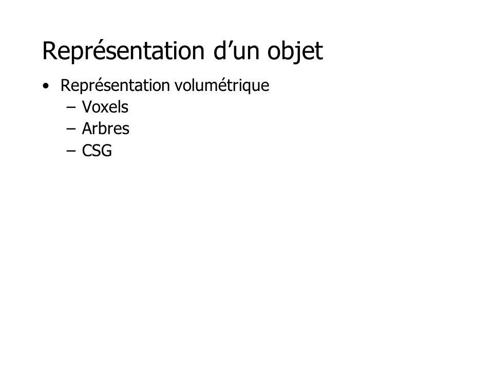 Voxels (1) •Un objet est représenté par une liste de voxels « occupés » •Un voxel peut contenir plusieurs données –couleur –densité –température –etc.