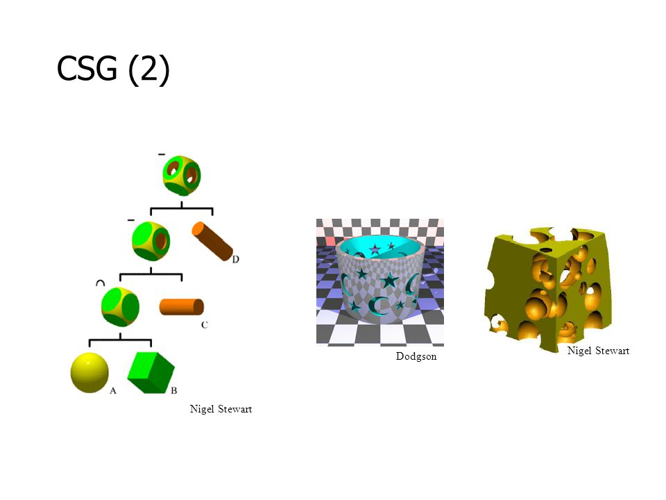 Représentation d'un objet •Représentation surfacique –B-rep –Surfaces bicubiques –Surfaces de balayage