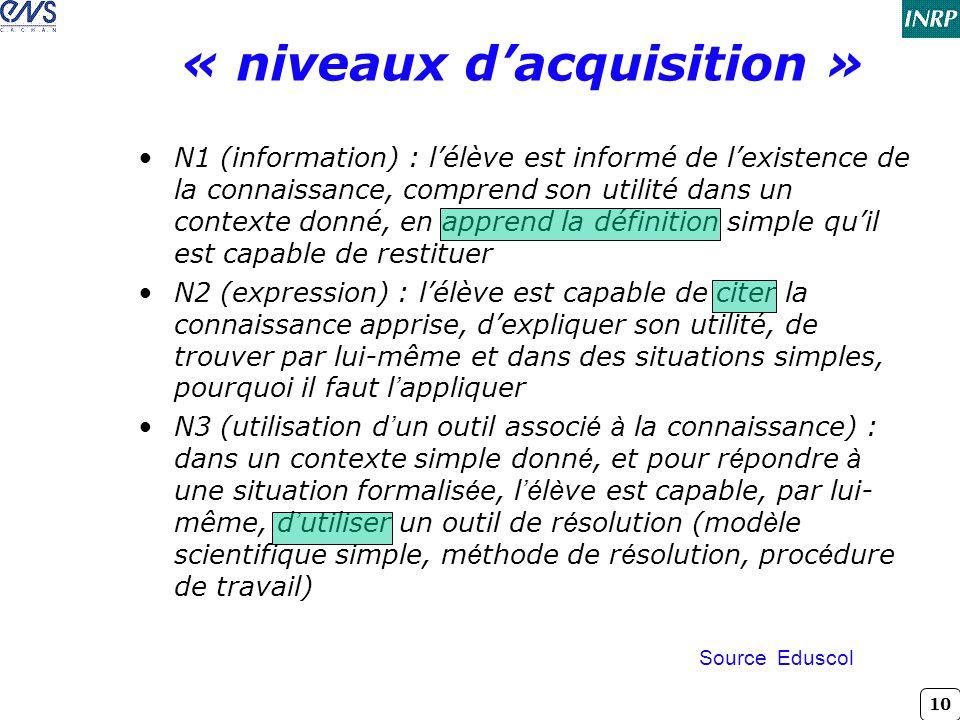 10 « niveaux d'acquisition » •N1 (information) : l'élève est informé de l'existence de la connaissance, comprend son utilité dans un contexte donné, e