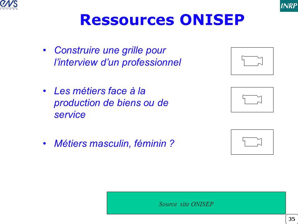 35 Ressources ONISEP •Construire une grille pour l'interview d'un professionnel •Les métiers face à la production de biens ou de service •Métiers masc