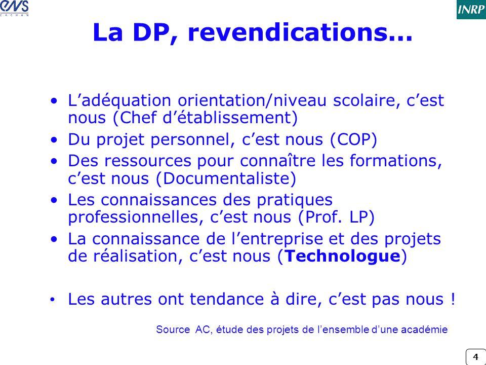 4 La DP, revendications... •L'adéquation orientation/niveau scolaire, c'est nous (Chef d'établissement) •Du projet personnel, c'est nous (COP) •Des re