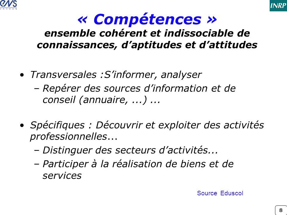 8 « Compétences » ensemble cohérent et indissociable de connaissances, d'aptitudes et d'attitudes •Transversales :S'informer, analyser –Repérer des so
