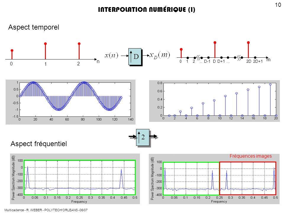 Multicadence - R. WEBER - POLYTECH'ORLEANS -06/07 10 012..D-1DD+1…2D2D+1 m D INTERPOLATION NUMÉRIQUE (I) n 1 02 Aspect temporel Aspect fréquentiel 2 F