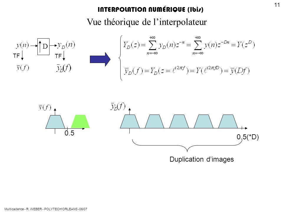 Multicadence - R. WEBER - POLYTECH'ORLEANS -06/07 11 D TF 0.5 0.5(*D) Vue théorique de l'interpolateur Duplication d'images INTERPOLATION NUMÉRIQUE (I