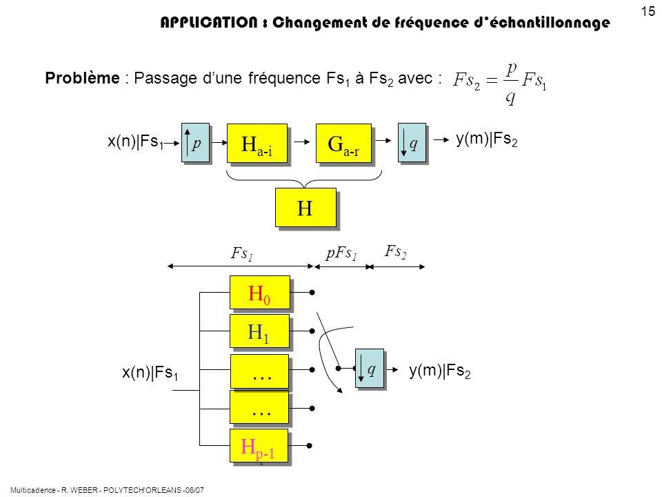 Multicadence - R. WEBER - POLYTECH'ORLEANS -06/07 15 APPLICATION : Changement de fréquence d'échantillonnage Problème : Passage d'une fréquence Fs 1 à