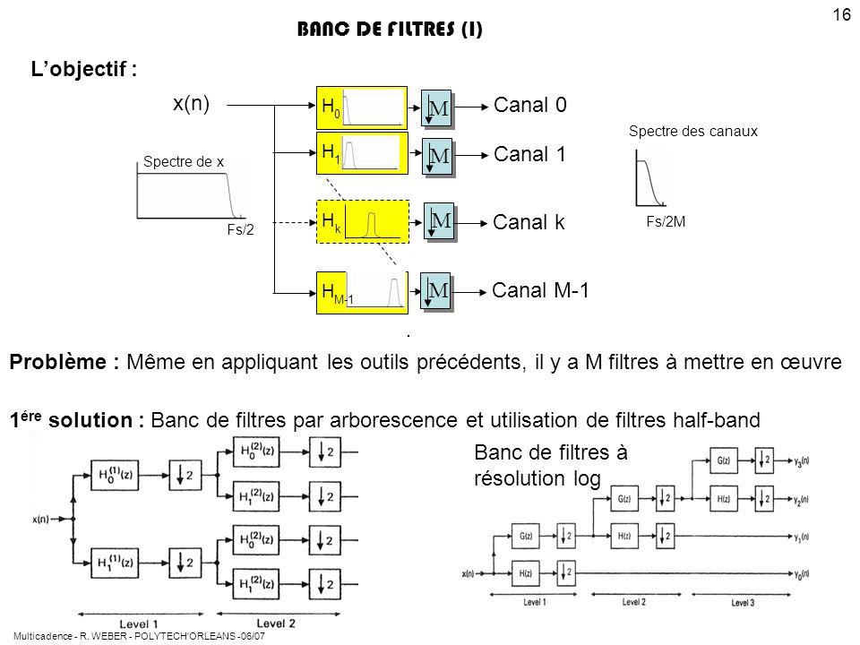 Multicadence - R. WEBER - POLYTECH'ORLEANS -06/07 16 BANC DE FILTRES (I) H 0 H 1 H k x(n) MMMM H M-1 Canal 0 Canal 1 Canal k Canal M-1 Fs/2 Spectre de