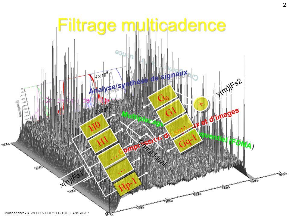 Multicadence - R. WEBER - POLYTECH'ORLEANS -06/07 2 Conception de filtres numériques Changement de Fréquence Filtrage multicadence Analyse/synthèse de