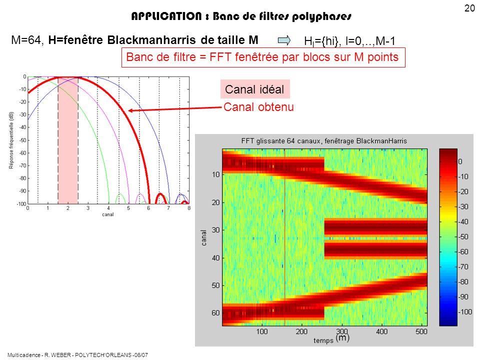 Multicadence - R. WEBER - POLYTECH'ORLEANS -06/07 20 APPLICATION : Banc de filtres polyphases M=64, H=fenêtre Blackmanharris de taille M H l ={hi}, l=