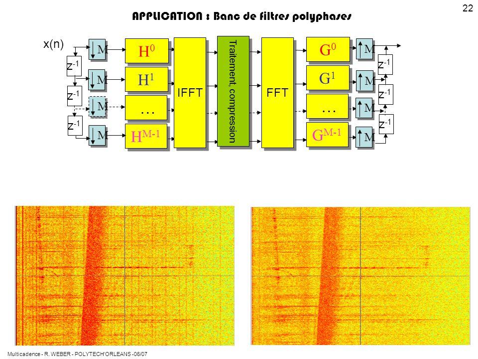 Multicadence - R. WEBER - POLYTECH'ORLEANS -06/07 22 APPLICATION : Banc de filtres polyphases H0H0 H0H0 H1H1 H1H1 … … H M-1 M M M M z -1 IFFT x(n) Tra