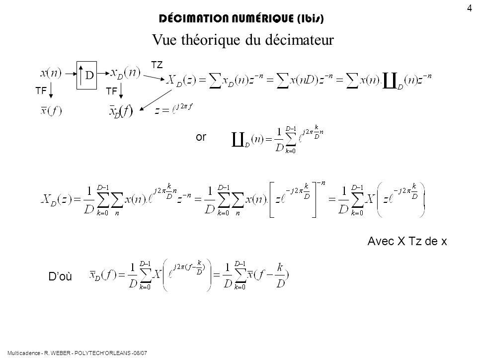 Multicadence - R. WEBER - POLYTECH'ORLEANS -06/07 4 D TF or D'où Vue théorique du décimateur Avec X Tz de x DÉCIMATION NUMÉRIQUE (Ibis) TZ