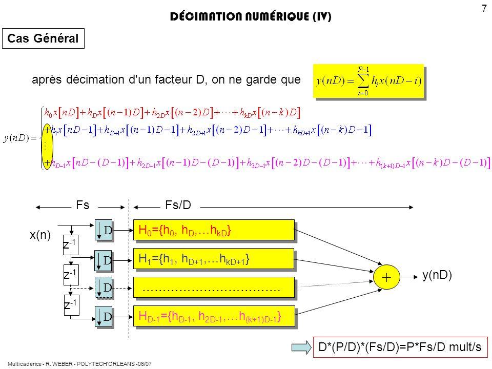 Multicadence - R. WEBER - POLYTECH'ORLEANS -06/07 7 DÉCIMATION NUMÉRIQUE (IV) Cas Général après décimation d'un facteur D, on ne garde que H 0 ={h 0,