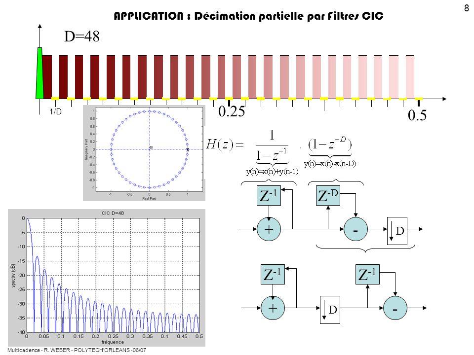 Multicadence - R. WEBER - POLYTECH'ORLEANS -06/07 8 APPLICATION : Décimation partielle par Filtres CIC 0.5 0.25 D=48 x + Z -1 Z -D - D H 0 ={1, -1} H