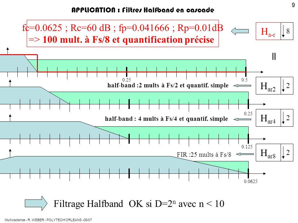 Multicadence - R. WEBER - POLYTECH'ORLEANS -06/07 9 H a-r 8 = 0.250.5 0.0625 H ar2 2 H ar4 2 0.25 H ar8 2 0.125 fc=0.0625 ; Rc=60 dB ; fp=0.041666 ; R