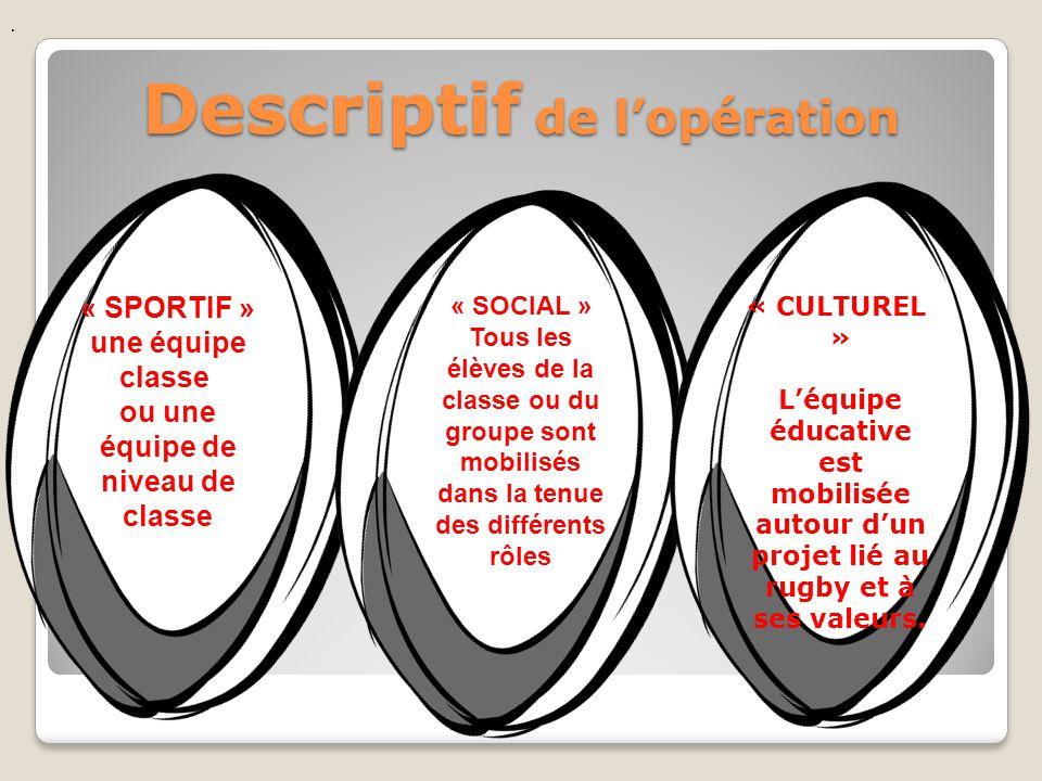 Descriptif de l'opération « SPORTIF » une équipe classe ou une équipe de niveau de classe.