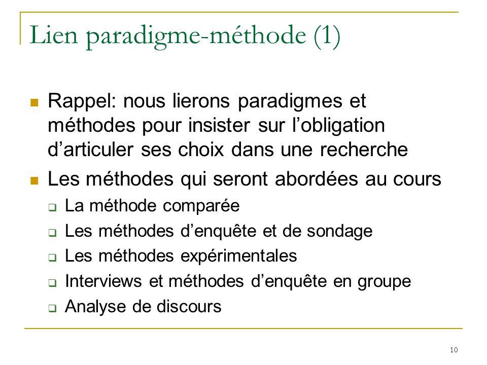 Lien paradigme-méthode (1)  Rappel: nous lierons paradigmes et méthodes pour insister sur l'obligation d'articuler ses choix dans une recherche  Les