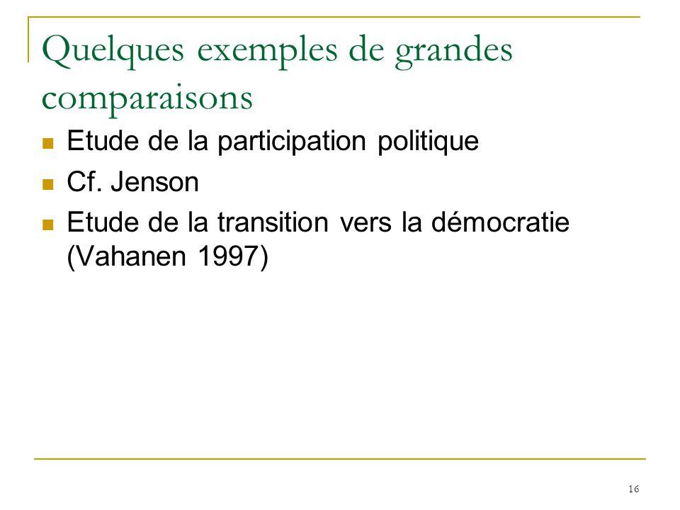 Quelques exemples de grandes comparaisons  Etude de la participation politique  Cf. Jenson  Etude de la transition vers la démocratie (Vahanen 1997