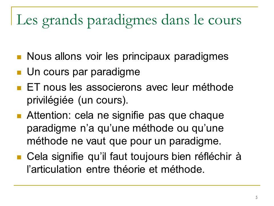 Les grands paradigmes dans le cours  Nous allons voir les principaux paradigmes  Un cours par paradigme  ET nous les associerons avec leur méthode privilégiée (un cours).