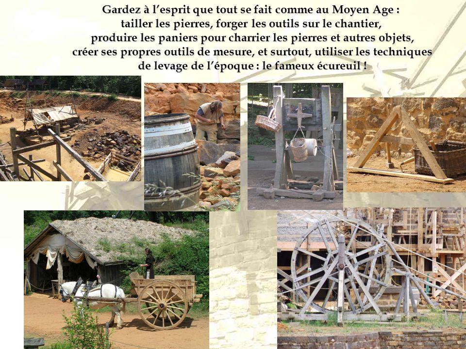 Gardez à l'esprit que tout se fait comme au Moyen Age : tailler les pierres, forger les outils sur le chantier, produire les paniers pour charrier les