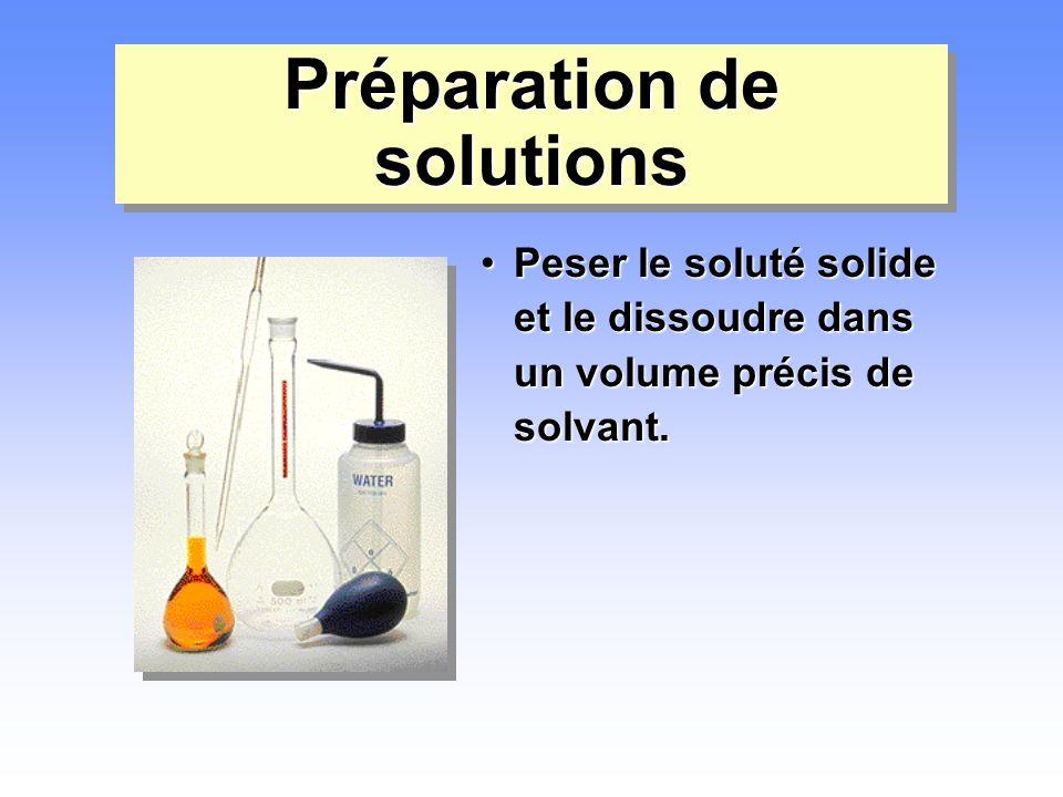 Préparation de solutions •Peser le soluté solide et le dissoudre dans un volume précis de solvant.