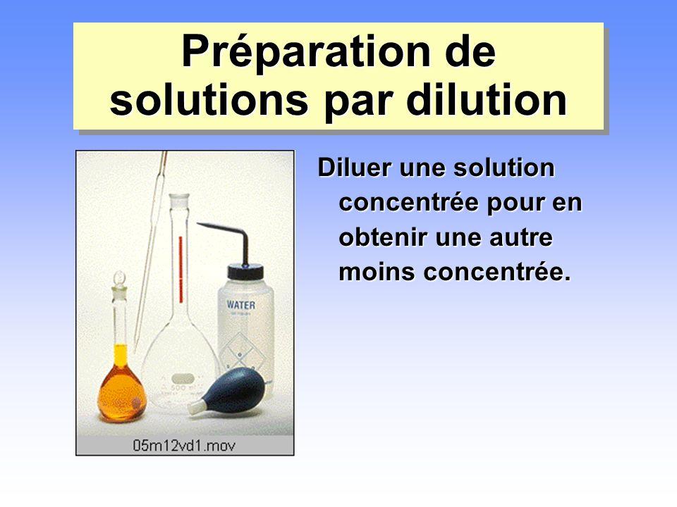 Préparation de solutions par dilution Diluer une solution concentrée pour en obtenir une autre moins concentrée.