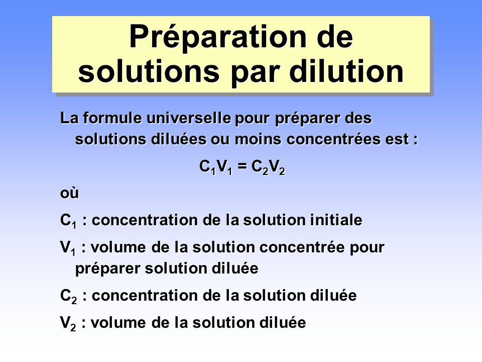 Préparation de solutions par dilution La formule universelle pour préparer des solutions diluées ou moins concentrées est : C 1 V 1 = C 2 V 2 où C 1 :