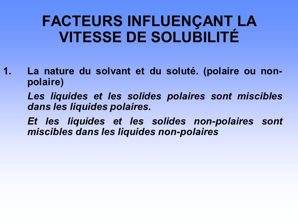 FACTEURS INFLUENÇANT LA VITESSE DE SOLUBILITÉ 1.La nature du solvant et du soluté. (polaire ou non- polaire) Les liquides et les solides polaires sont