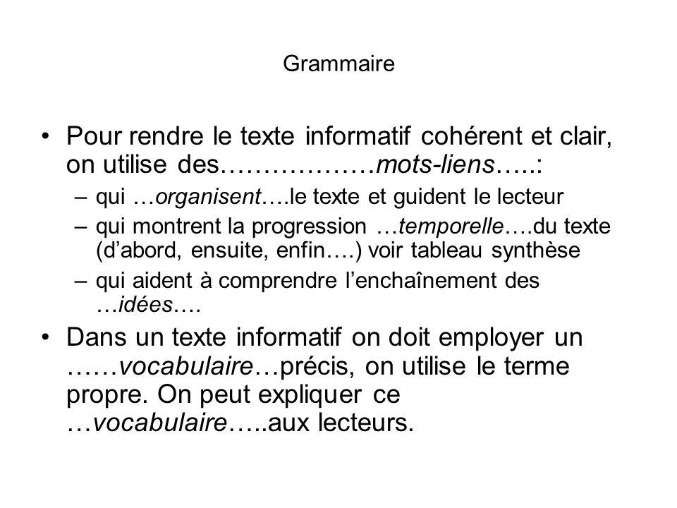 Grammaire •Pour rendre le texte informatif cohérent et clair, on utilise des………………mots-liens…..: –qui …organisent….le texte et guident le lecteur –qui