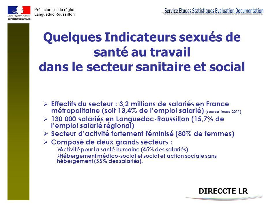 Préfecture de la région Languedoc-Roussillon Quelques Indicateurs sexués de santé au travail dans le secteur sanitaire et social  Effectifs du secteu