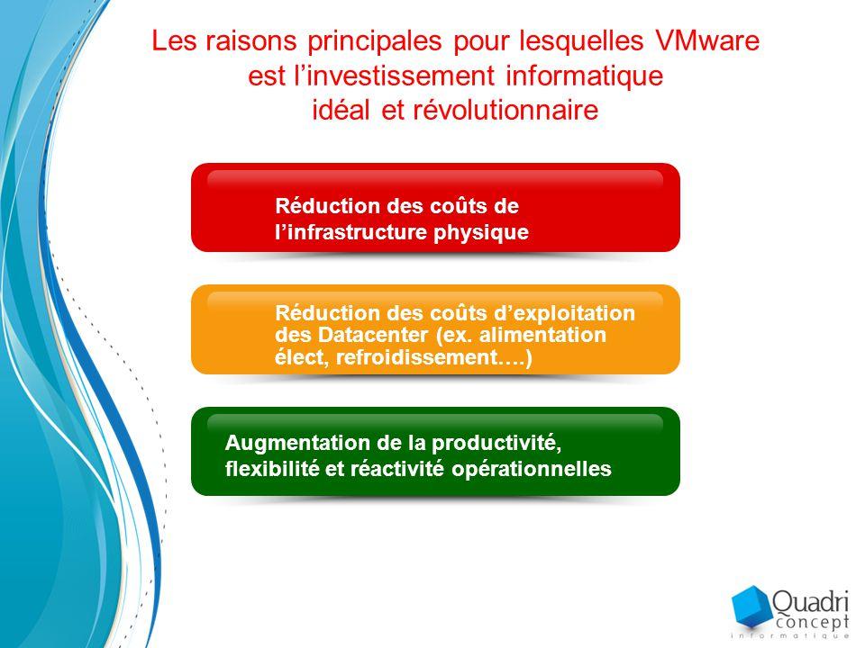 Les raisons principales pour lesquelles VMware est l'investissement informatique idéal et révolutionnaire Augmentation de la productivité, flexibilité et réactivité opérationnelles Réduction des coûts d'exploitation des Datacenter (ex.
