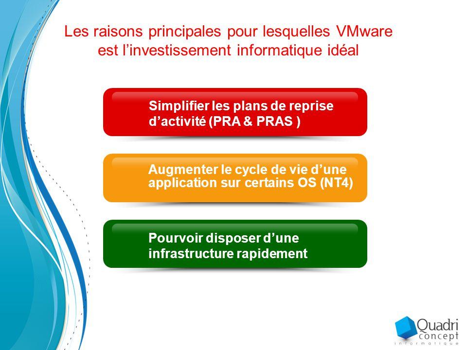 Les raisons principales pour lesquelles VMware est l'investissement informatique idéal Pourvoir disposer d'une infrastructure rapidement Augmenter le cycle de vie d'une application sur certains OS (NT4) Simplifier les plans de reprise d'activité (PRA & PRAS )