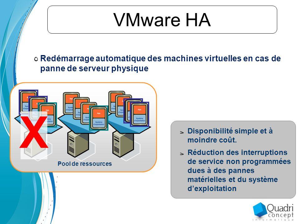 VMware HA Pool de ressources X Redémarrage automatique des machines virtuelles en cas de panne de serveur physique Disponibilité simple et à moindre coût.