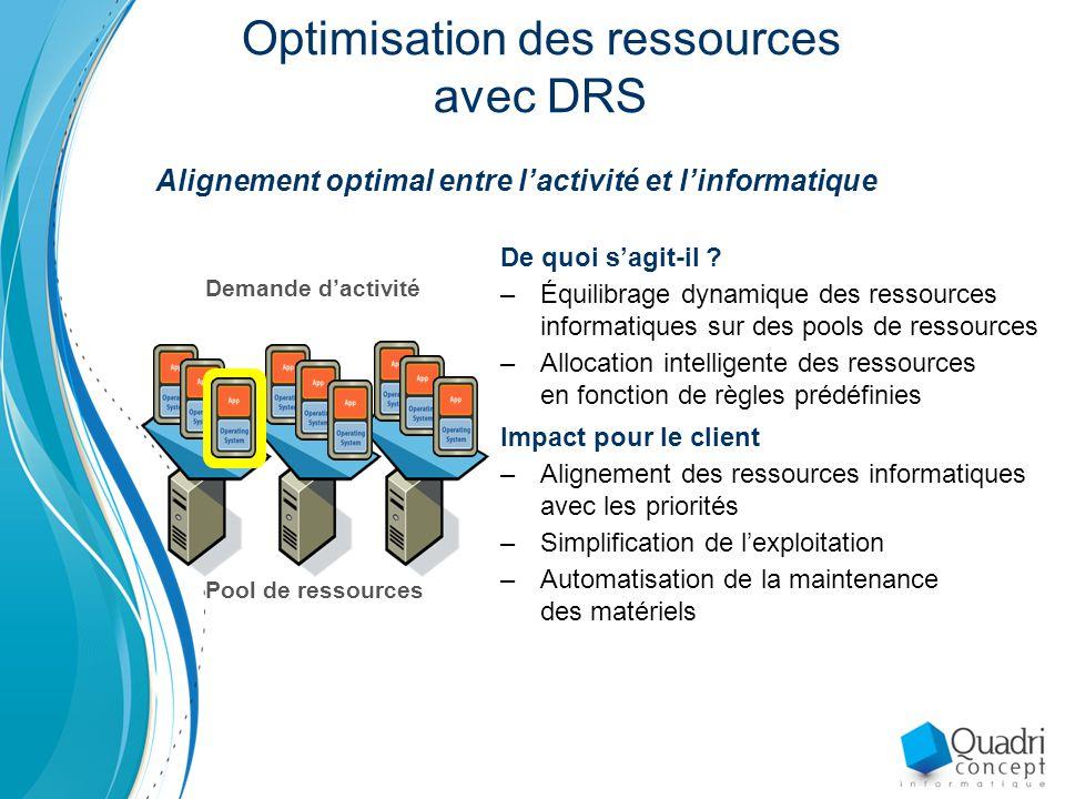 Optimisation des ressources avec DRS Alignement optimal entre l'activité et l'informatique De quoi s'agit-il .