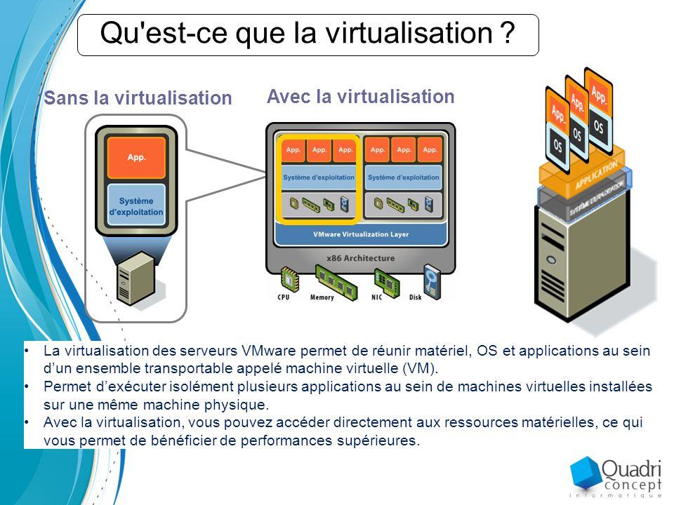 Application Avec la virtualisation Sans la virtualisation •La virtualisation des serveurs VMware permet de réunir matériel, OS et applications au sein d'un ensemble transportable appelé machine virtuelle (VM).