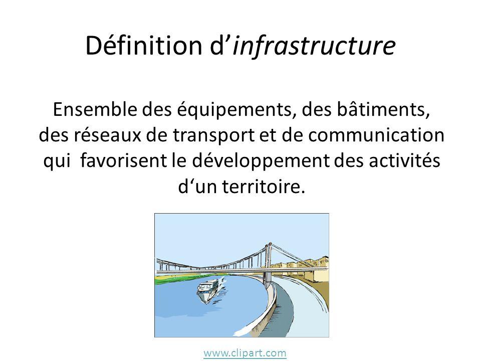 Définition d'infrastructure Ensemble des équipements, des bâtiments, des réseaux de transport et de communication qui favorisent le développement des activités d'un territoire.