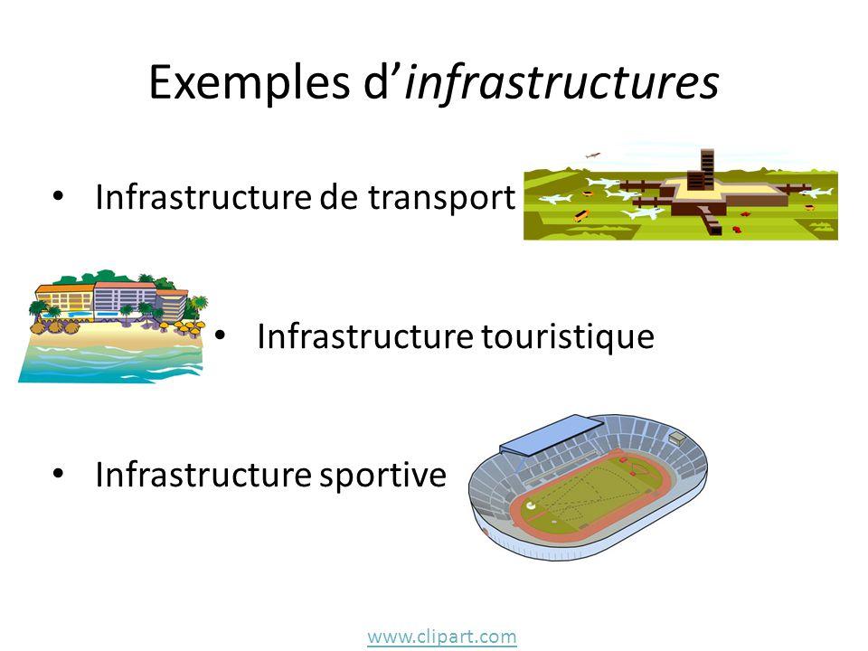 Exemples d'infrastructures • Infrastructure de transport • Infrastructure touristique • Infrastructure sportive www.clipart.com