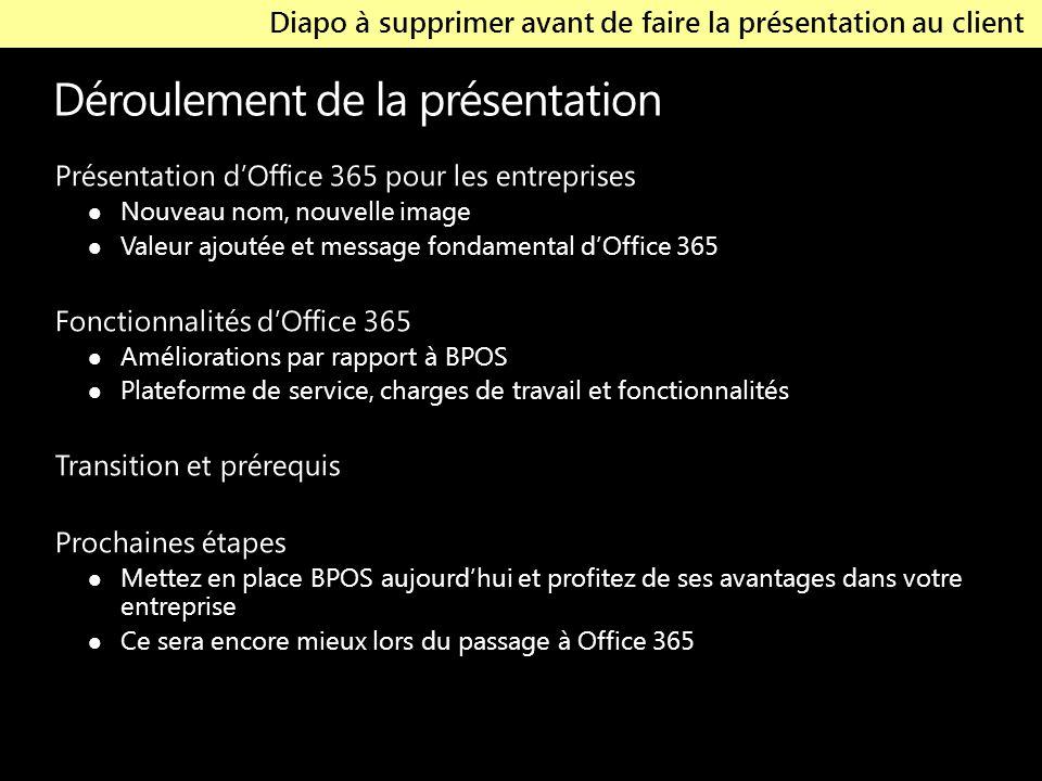 Déroulement de la présentation Présentation d'Office 365 pour les entreprises  Nouveau nom, nouvelle image  Valeur ajoutée et message fondamental d'Office 365 Fonctionnalités d'Office 365  Améliorations par rapport à BPOS  Plateforme de service, charges de travail et fonctionnalités Transition et prérequis Prochaines étapes  Mettez en place BPOS aujourd'hui et profitez de ses avantages dans votre entreprise  Ce sera encore mieux lors du passage à Office 365 Diapo à supprimer avant de faire la présentation au client
