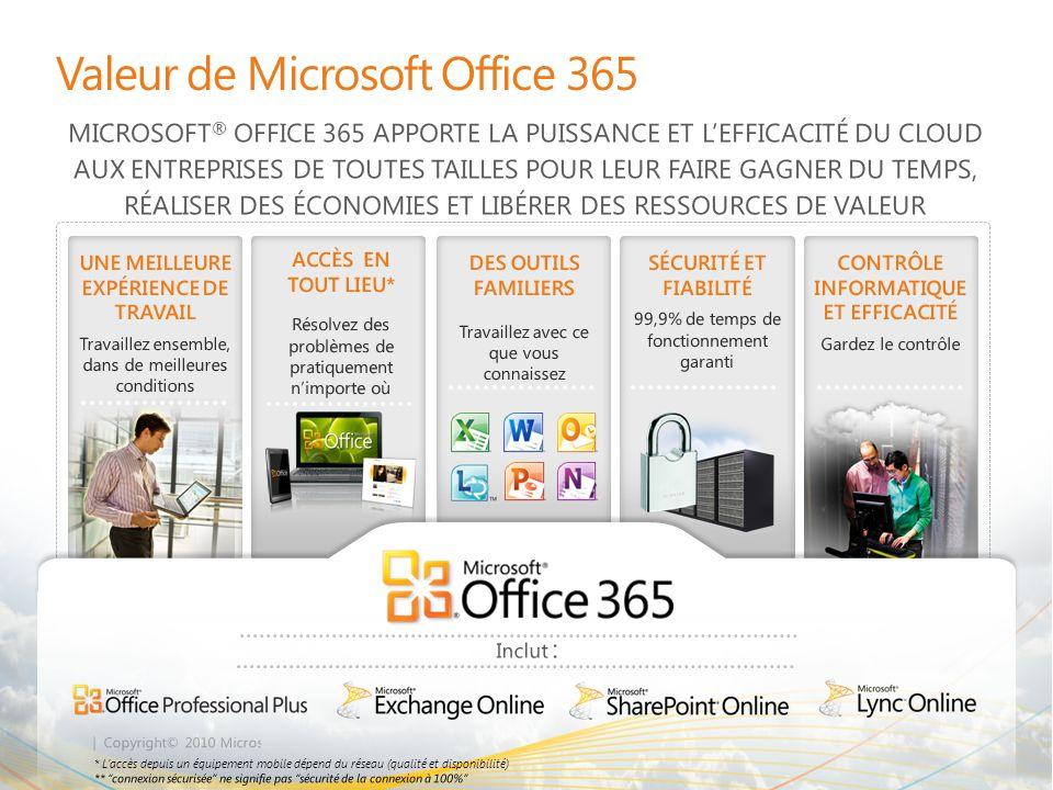| Copyright© 2010 Microsoft Corporation Valeur de Microsoft Office 365 UNE MEILLEURE EXPÉRIENCE DE TRAVAIL Travaillez ensemble, dans de meilleures conditions ACCÈS EN TOUT LIEU* Résolvez des problèmes de pratiquement n'importe où DES OUTILS FAMILIERS Travaillez avec ce que vous connaissez SÉCURITÉ ET FIABILITÉ 99,9% de temps de fonctionnement garanti CONTRÔLE INFORMATIQUE ET EFFICACITÉ Gardez le contrôle Inclut : MICROSOFT ® OFFICE 365 APPORTE LA PUISSANCE ET L'EFFICACITÉ DU CLOUD AUX ENTREPRISES DE TOUTES TAILLES POUR LEUR FAIRE GAGNER DU TEMPS, RÉALISER DES ÉCONOMIES ET LIBÉRER DES RESSOURCES DE VALEUR