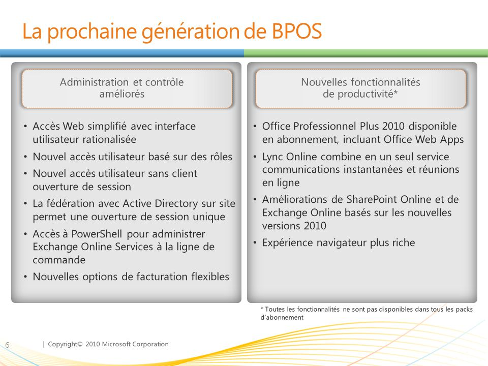 | Copyright© 2010 Microsoft Corporation La prochaine génération de BPOS 6 Improved management and control • Accès Web simplifié avec interface utilisa