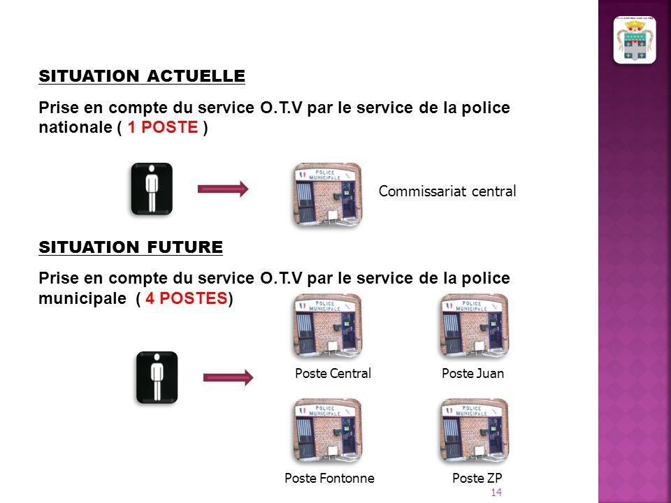 14 SITUATION ACTUELLE Prise en compte du service O.T.V par le service de la police nationale ( 1 POSTE ) SITUATION FUTURE Prise en compte du service O