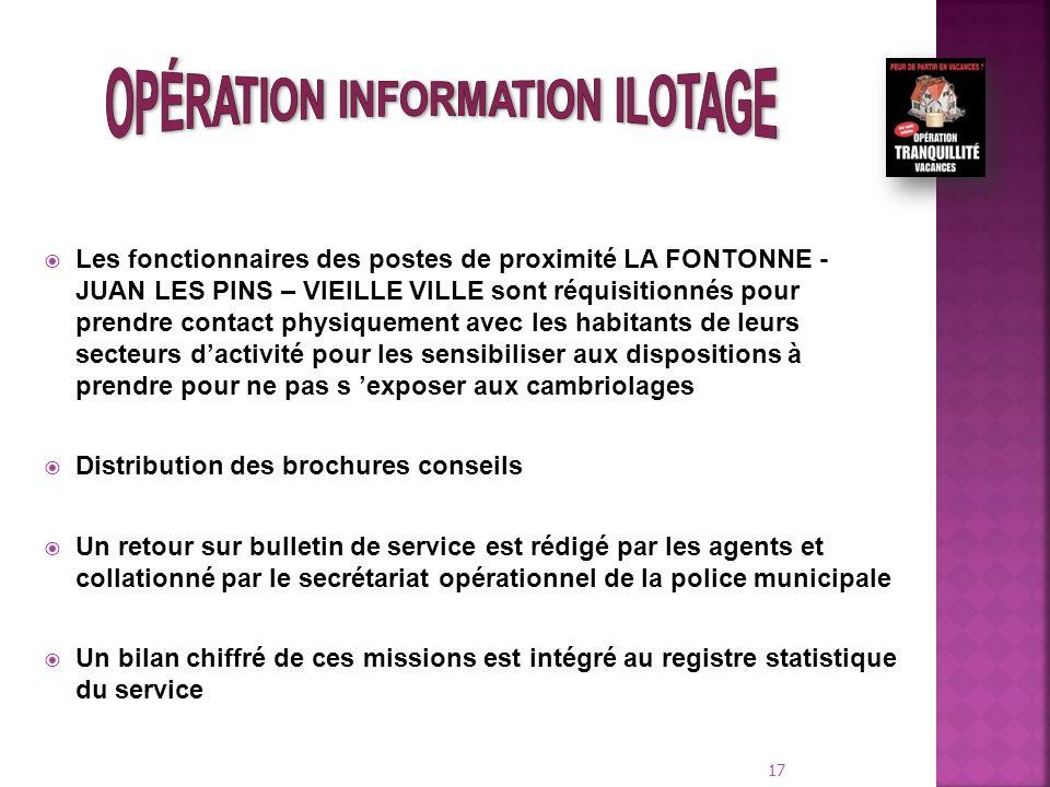 17  Les fonctionnaires des postes de proximité LA FONTONNE - JUAN LES PINS – VIEILLE VILLE sont réquisitionnés pour prendre contact physiquement avec