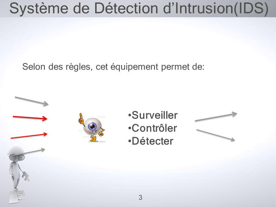 Système de Détection d'Intrusion(IDS) • Surveiller • Contrôler • Détecter Selon des règles, cet équipement permet de: 3
