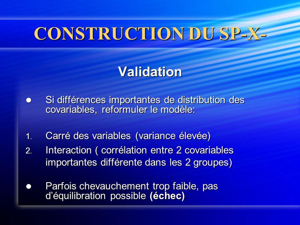CONSTRUCTION DU SP-X- Validation  Si différences importantes de distribution des covariables, reformuler le modèle: 1. Carré des variables (variance