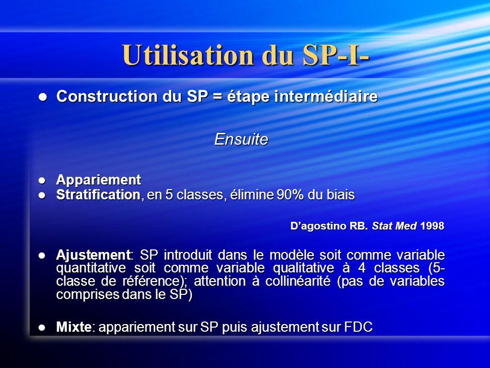 Utilisation du SP-I-  Construction du SP = étape intermédiaire Ensuite  Appariement  Stratification, en 5 classes, élimine 90% du biais D'agostino