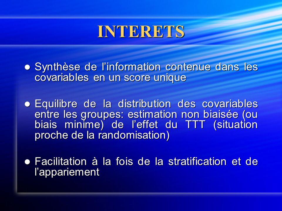 INTERETS  Synthèse de l'information contenue dans les covariables en un score unique  Equilibre de la distribution des covariables entre les groupes
