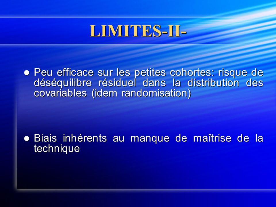 LIMITES-II-  Peu efficace sur les petites cohortes: risque de déséquilibre résiduel dans la distribution des covariables (idem randomisation)  Biais