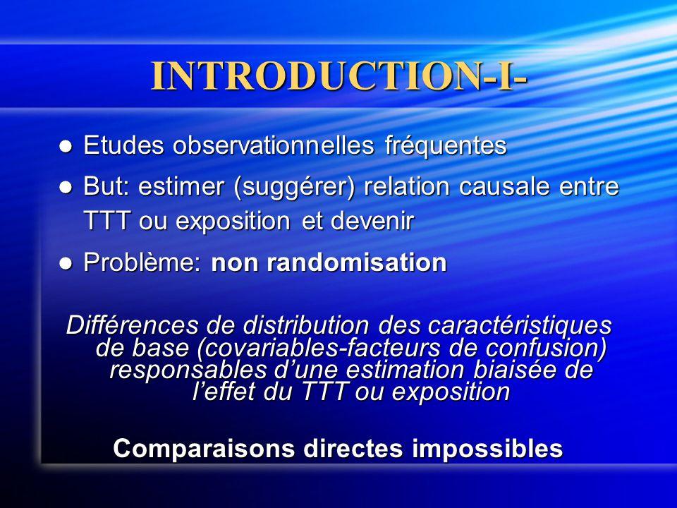 INTRODUCTION-I-  Etudes observationnelles fréquentes  But: estimer (suggérer) relation causale entre TTT ou exposition et devenir  Problème: non ra