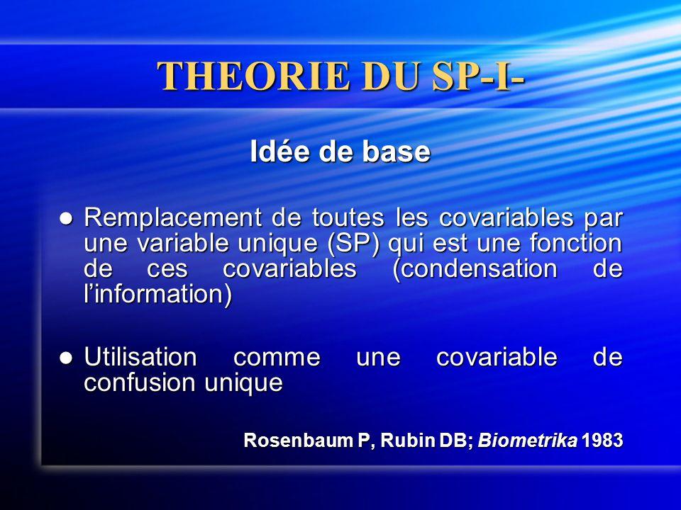 THEORIE DU SP-I- Idée de base  Remplacement de toutes les covariables par une variable unique (SP) qui est une fonction de ces covariables (condensat