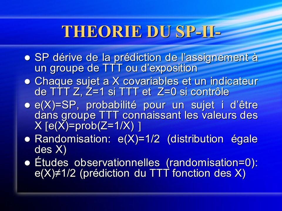 THEORIE DU SP-II-  SP dérive de la prédiction de l'assignement à un groupe de TTT ou d'exposition  Chaque sujet a X covariables et un indicateur de