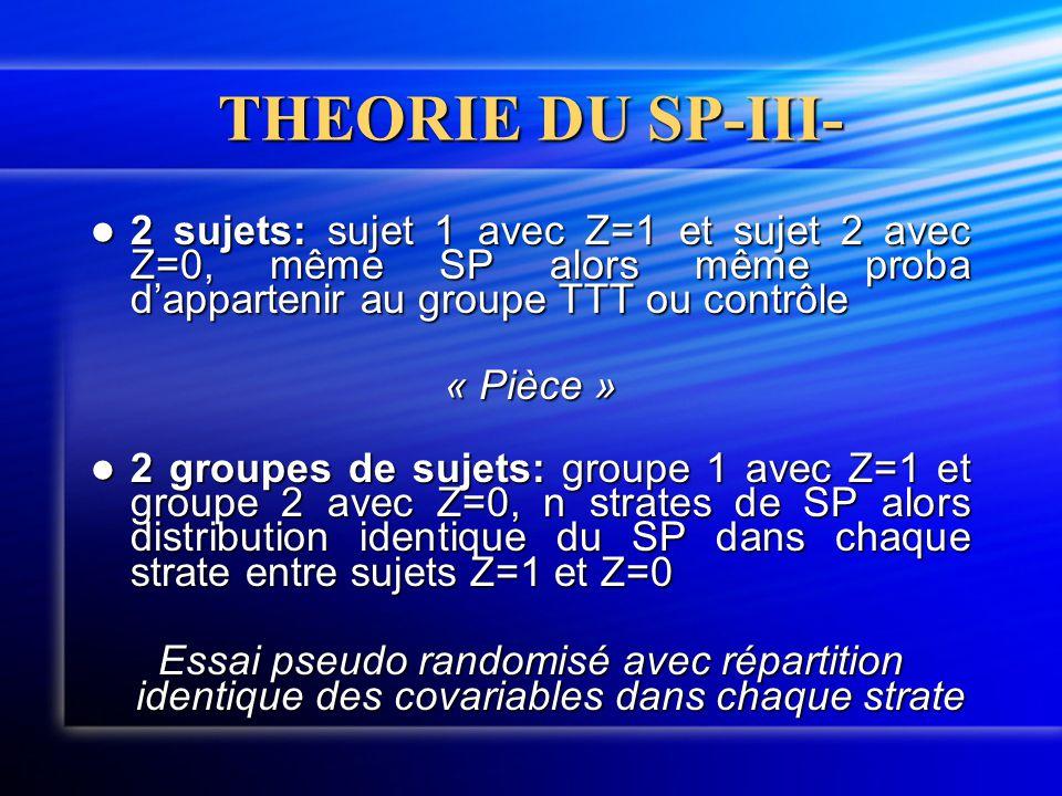 THEORIE DU SP-III-  2 sujets: sujet 1 avec Z=1 et sujet 2 avec Z=0, même SP alors même proba d'appartenir au groupe TTT ou contrôle « Pièce »  2 gro